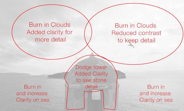 dodge burn tower plan